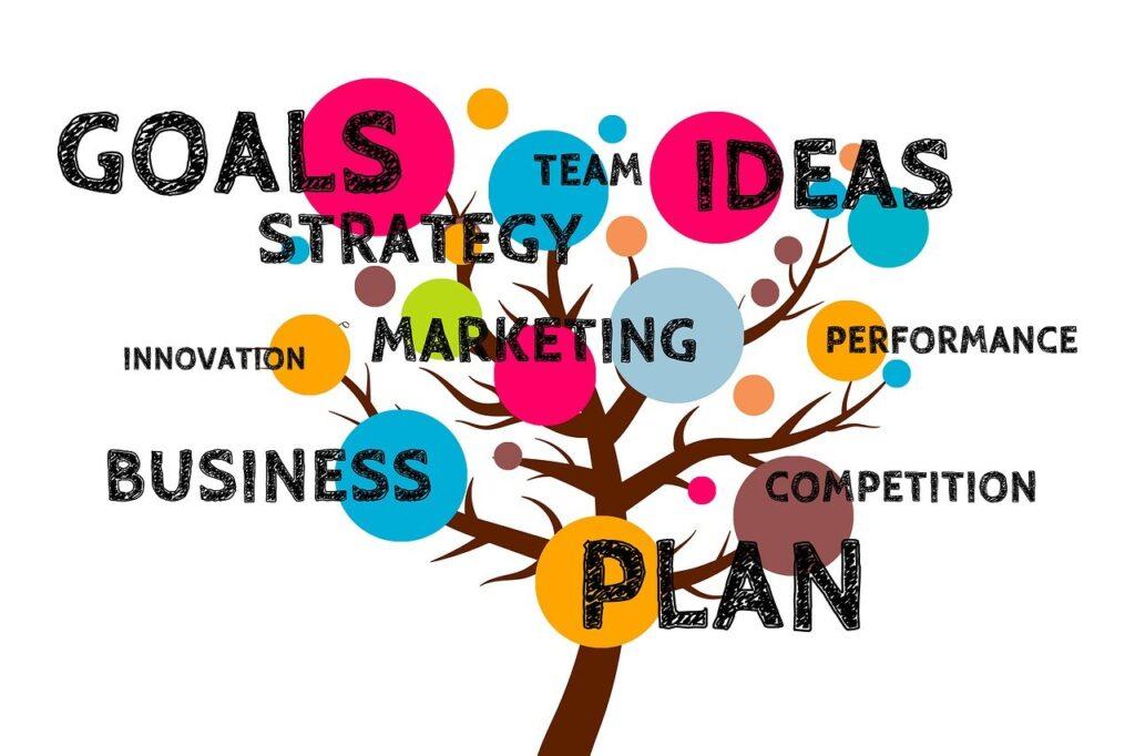 business, plan, goals